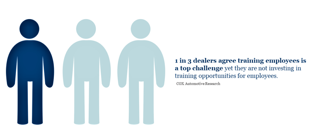 Cox Automotive Report stating that 1 in 3 dealers agree training employees is a top challenge yet they fail to invest in training opportunities.